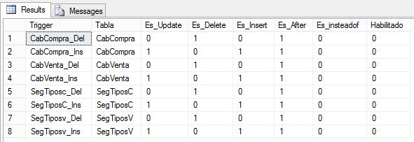 Listar Triggers con TSQL